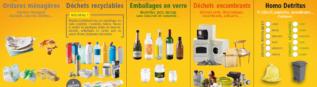 Ordures ménagères / Tri sélectif